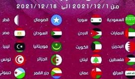 نتائج قرعة كأس العرب 2021
